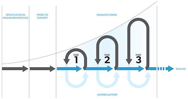 diagram screvle 5